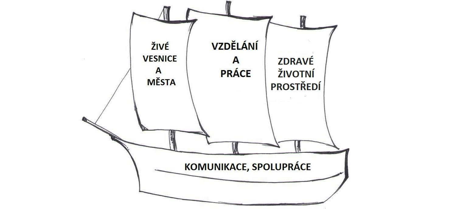 lodicka-partneri
